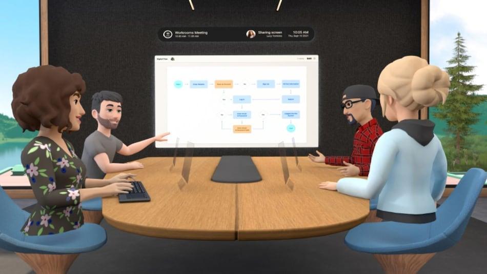 Lancement de l'application de travail à distance Facebook Horizon Workrooms VR, présentée comme une étape vers le «Metaverse»