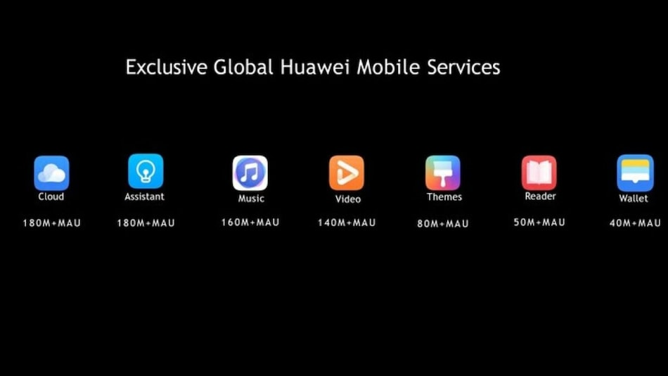 Huawei Says Its AppGallery Is Now World's Third Largest App Store