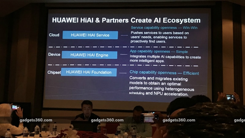 huawei ai ecosystem india briefing gadgets 360 Huawei AI ecosystem