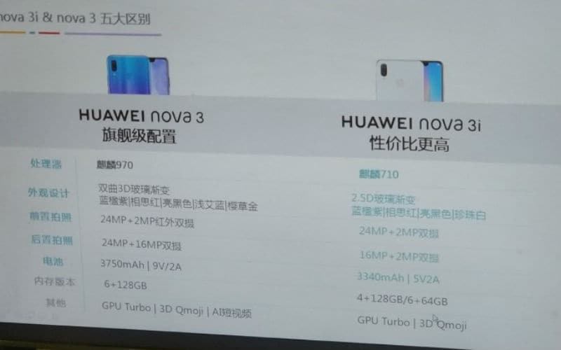 Huawei Nova 3i Price, Specifications, Launch Date Spotted in