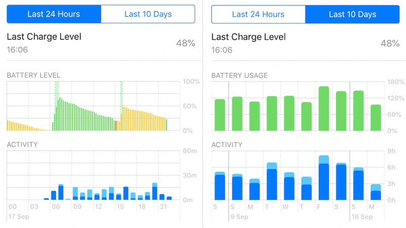 iOS 12 battery usage stats iOS 12