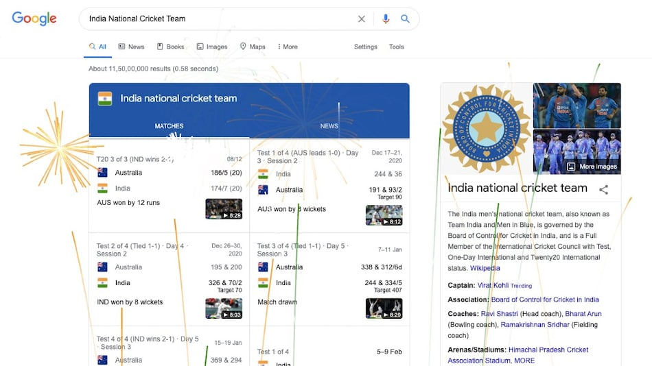 India National Cricket Team Test Series Victory Against Australia Celebrated With Virtual Fireworks on Google