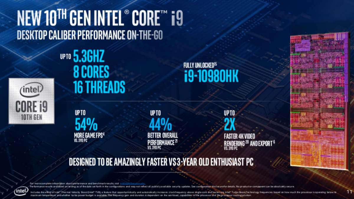 Intel 10th Gen 'Comet Lake-H' CPUs With up to 8 Cores for Gaming, Workstation Laptops Launched