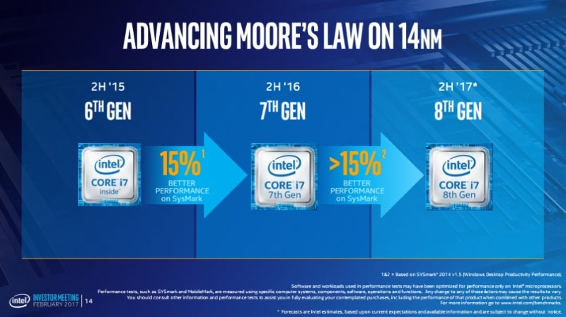 Intel Confirms 8th Generation Core CPUs Will Launch in 2H 2017, Using 14nm Manufacturing Process