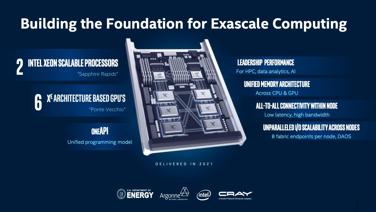 Intel 'Ponte Vecchio' Xe Graphics Architecture, 'Sapphire Rapids' Xeon CPUs, OneAPI Toolkit to Power Aurora Supercomputer