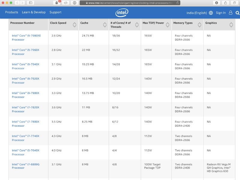 Intel's Radeon Chipset Shows up Ahead of CES