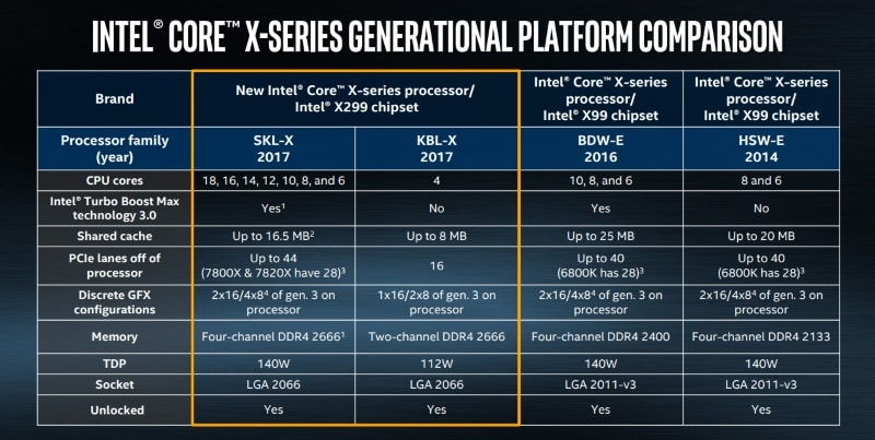 intel corex compslide intel intel x299 slide