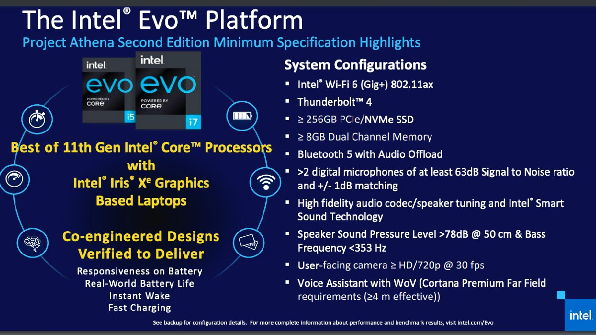 intel evo requirements evo