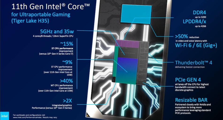 Intel 11th Gen 'Tiger Lake' CPUs Launched for Gaming Laptops at CES 2021, Flagship Core i9-11900K Previewed