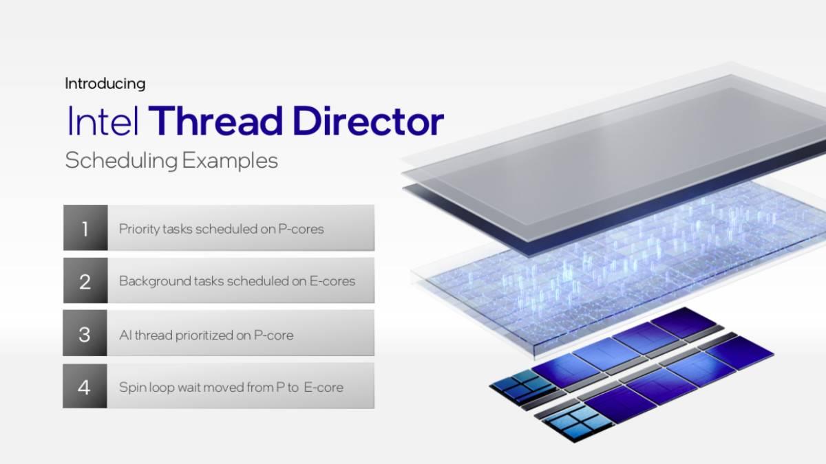 intel thread director intel