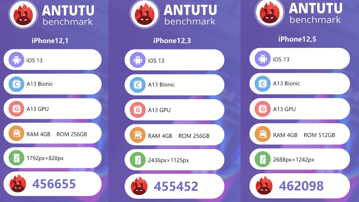iPhone 11, iPhone 11 Pro, iPhone 11 Pro Max Reportedly Have 4GB of RAM, Benchmark Results Confirm