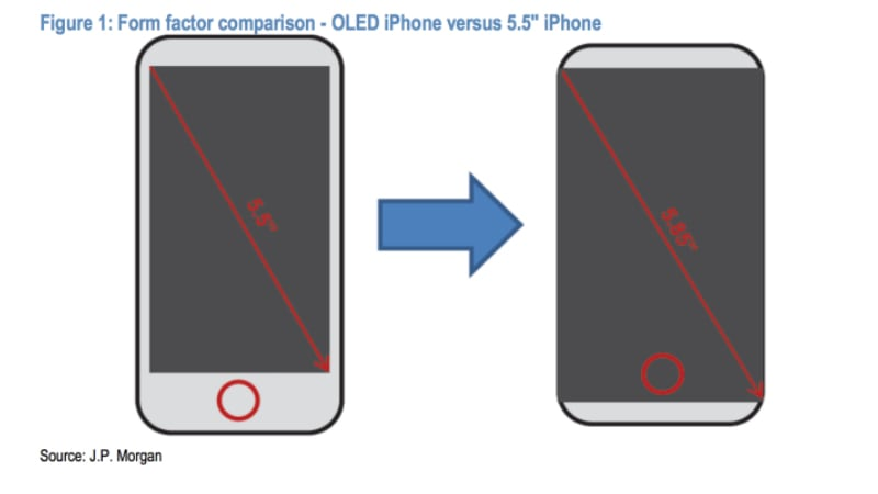 IPhone 8: A release finally in October after its presentation in September?