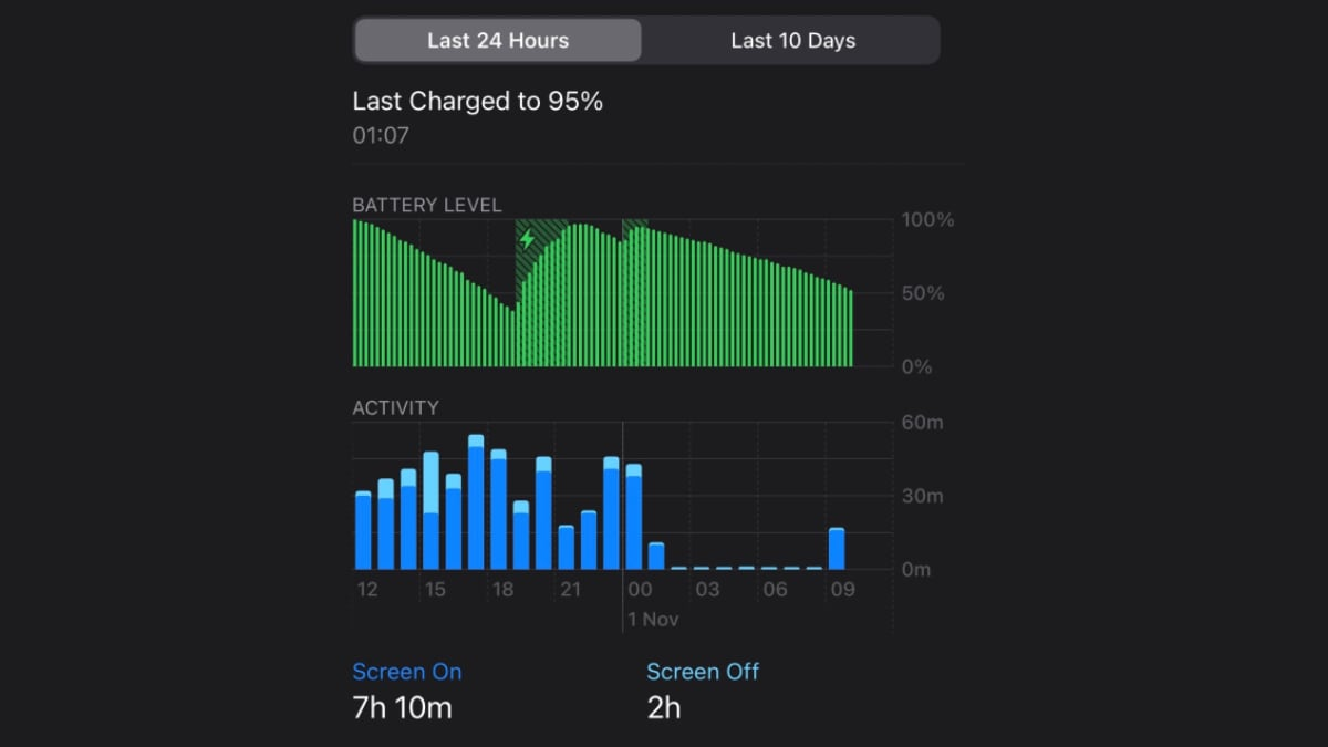 Iphone 12 Series Users Report Significant Battery Drain Even In Standby Technology News