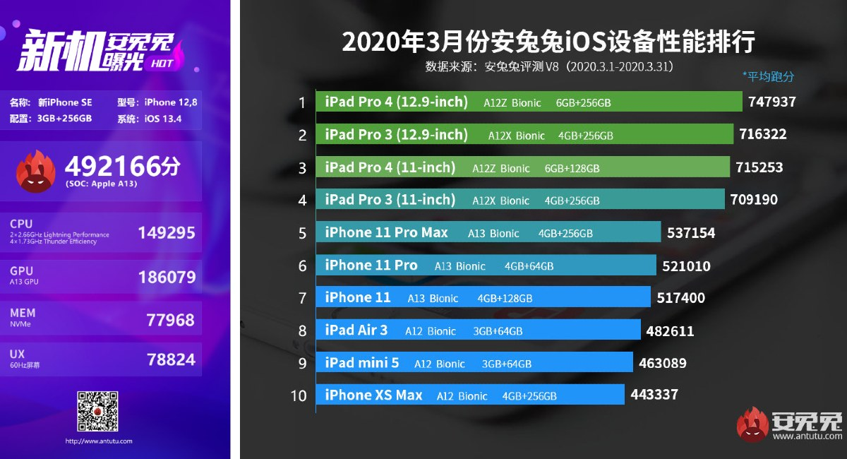 Apple's 2020 iPhone Launch Could Be Delayed