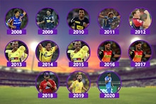 Complete List of Purple Cap Winners in IPL from 2008 to 2020