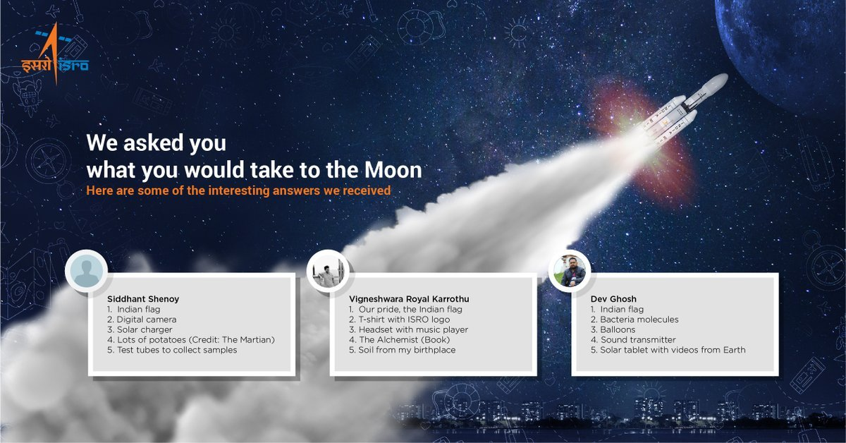 Chandrayaan-2: ISRO Asks Twitter What They Would Take to the Moon - Indian Flag Wins Out