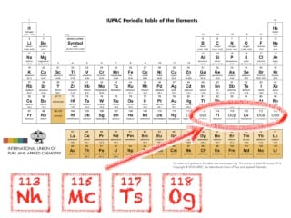 Periodic table latest news photos videos on periodic table ndtv periodic table expands with elements named after japan moscow tennessee urtaz Images