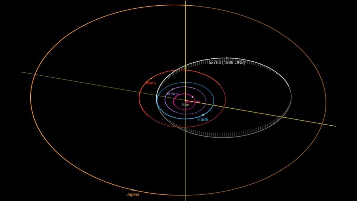 Asteroid May Be on Collision Course With Earth Next Year, NASA Monitoring Its Orbit