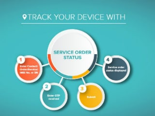 Xiaomi Announces Mi Service Order Status Feature in India: Users Can Track Repair Status Online