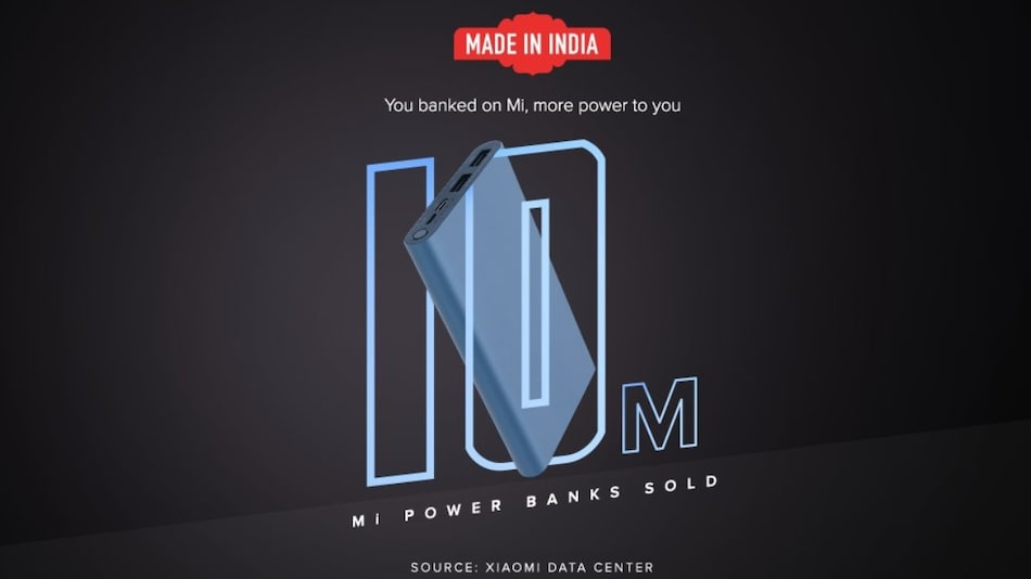Xiaomi Sold Over 1 Crore Mi Power Banks Assembled in India, Company Announces