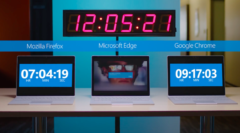 Microsoft Once Again Claims Edge Provides Better Battery Life Than Google Chrome