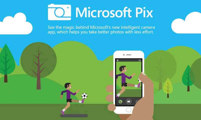 Microsoft's Pix Camera App for iOS Gets Improved Whiteboard
