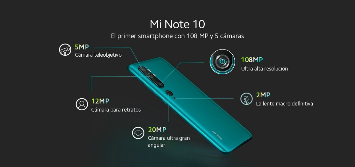 Mi Note 10, Mi Note 10 Pro With 108-Megapixel Penta Camera Setup Launched: Price, Specifications