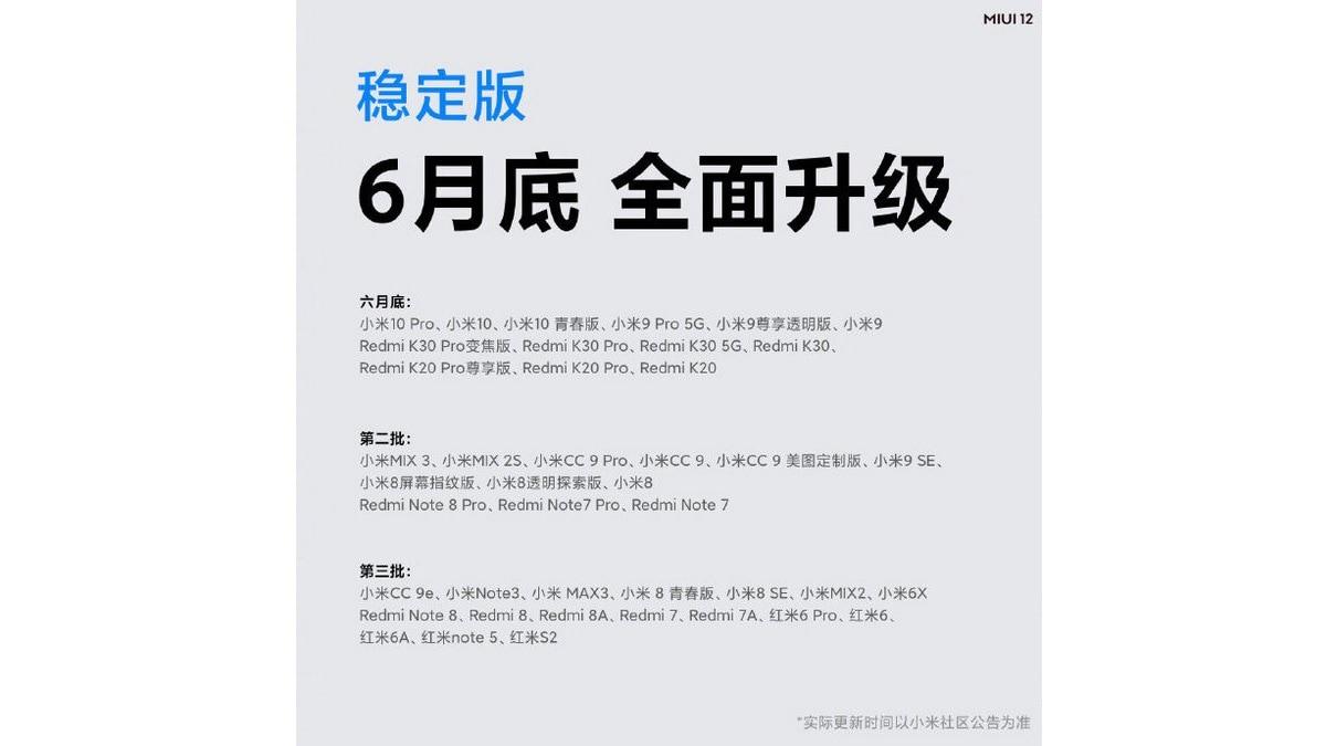 miui 12 list of phones full iui