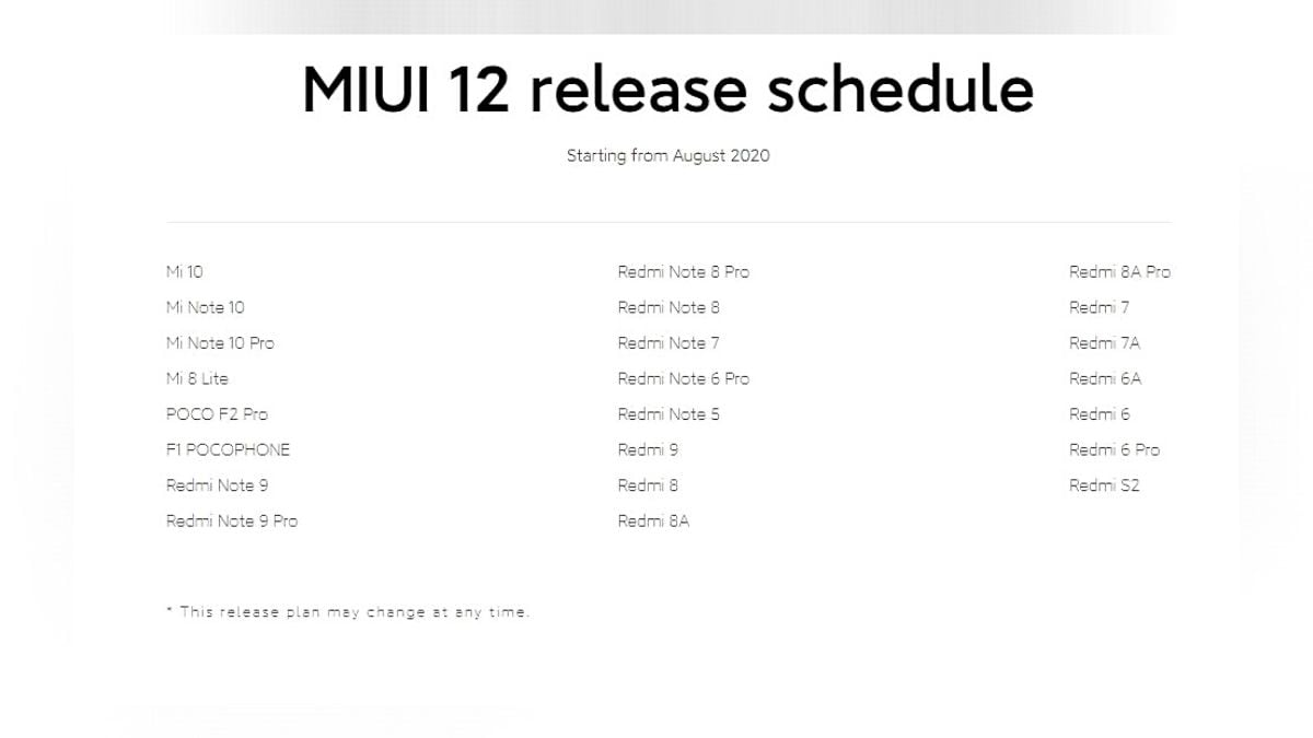 Xiaomi MIUI 12 coming to 23 devices from next month