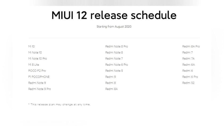 Xiaomi के इन 23 स्मार्टफोन को अगस्त से मिलेगा MIUI 12 अपडेट