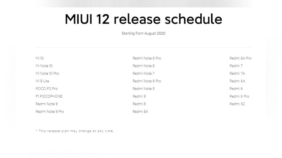 Redmi Note 9, Mi 10, and 21 Other Xiaomi Phones to Get MIUI 12 Update Starting August