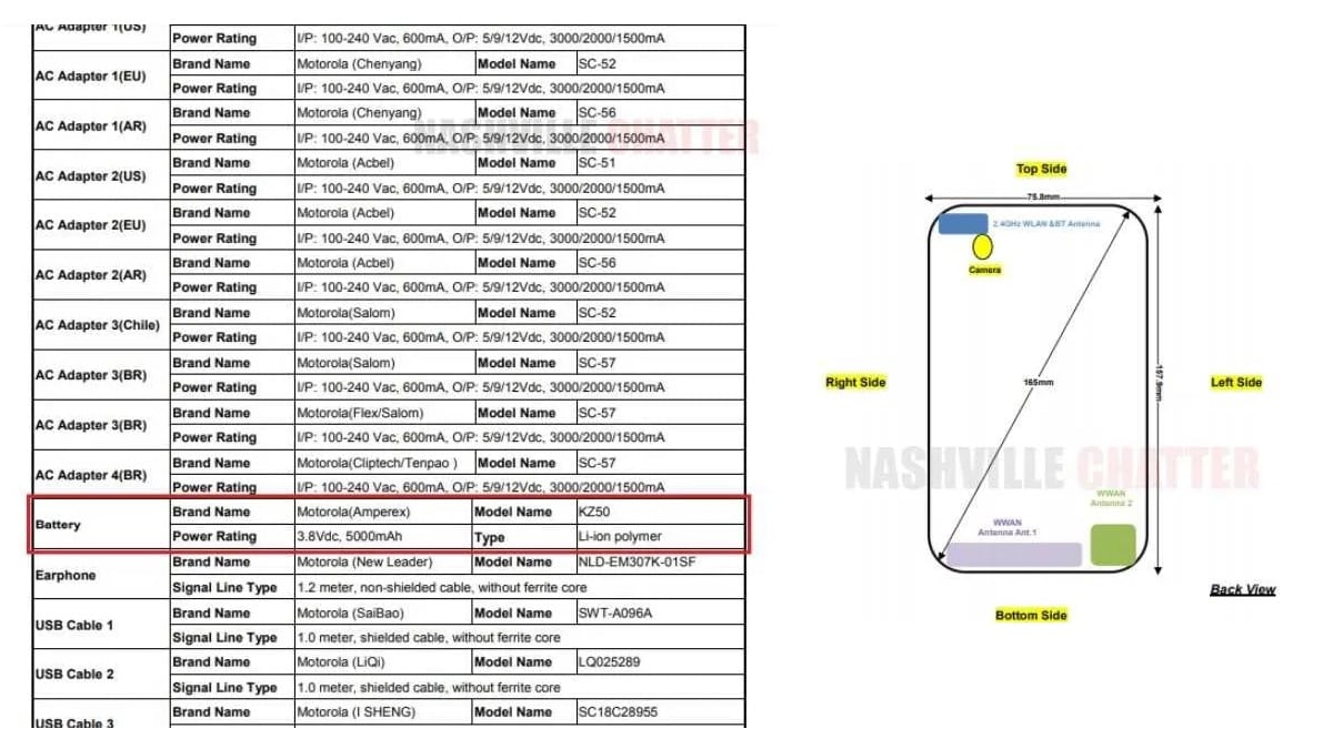 Moto G8 Power With 5,000mAh Battery Reportedly Gets US FCC, Wi-Fi Certifications