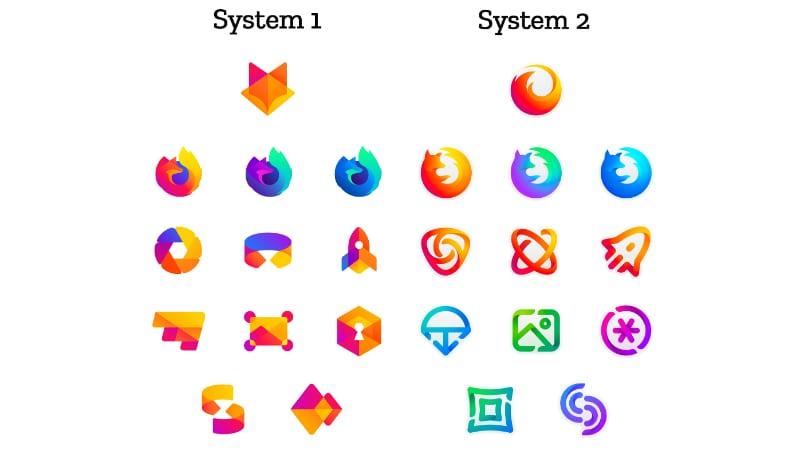mozilla system design approaches Mozilla Firefox