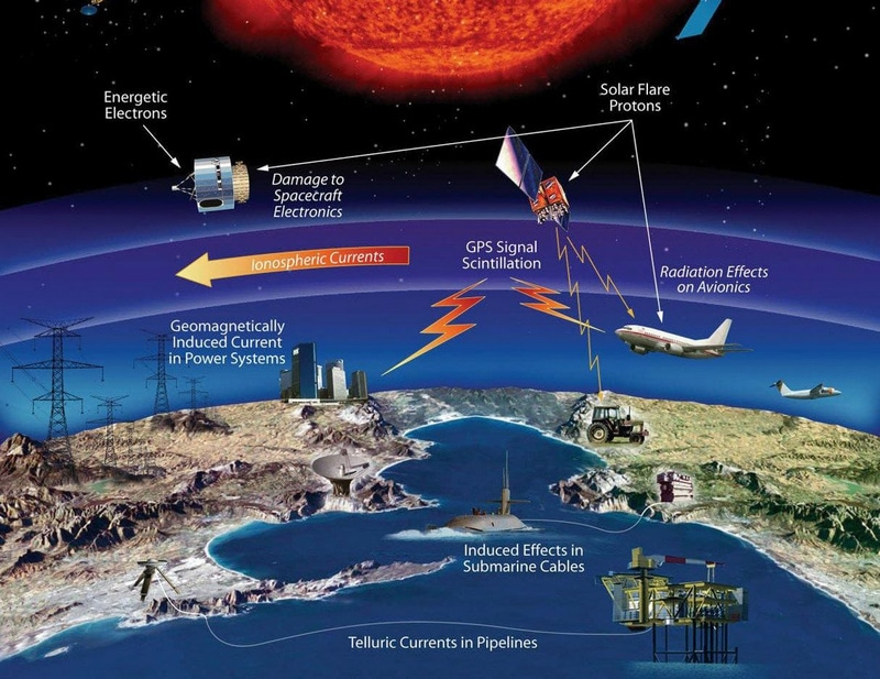 nasa parker solar probe graphics full NASA