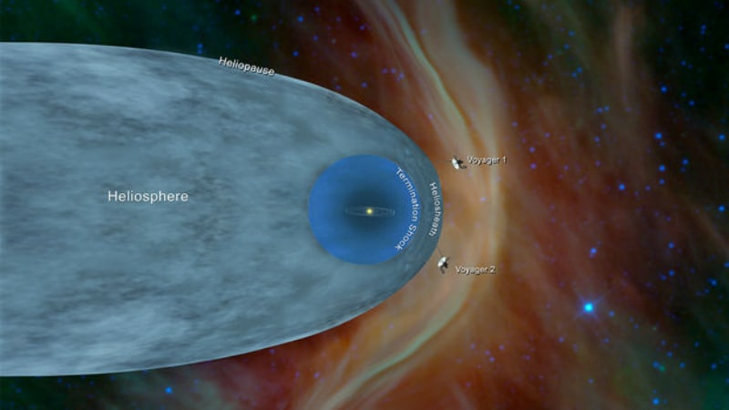 NASA's Voyager 2 probe 'leaves the Solar System' and enters interstellar space