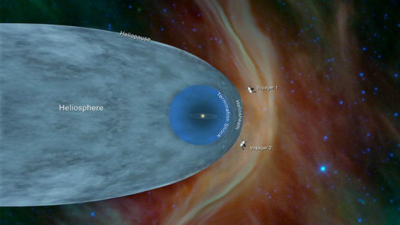 NASA's Voyager 2 Probe Travels Beyond Heliosphere in Longest Running Mission