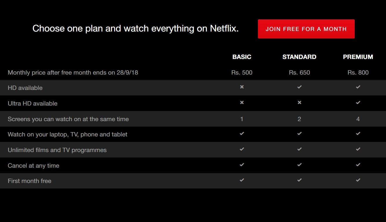 Netflix: How to Sign Up, Free Trial, Plans, Apps, Best