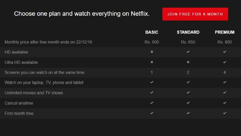 Netflix Viewers on Windows 10 Can Now Stream 4K Content in Microsoft Edge