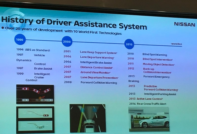nissan assisted driving Nissan Assisted Driving