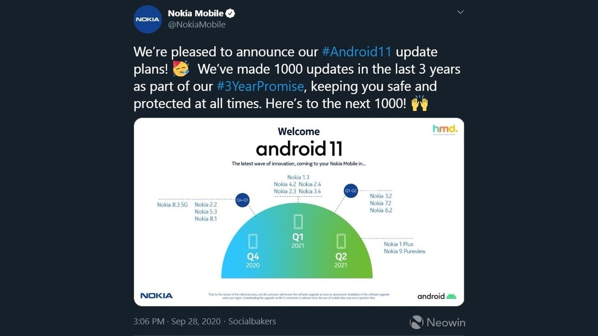 Nokia's Android 11 Rollout May Get Delayed as Company Pulls Roadmap Announcement Tweet: Report