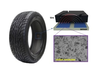 Inexpensive Printed Sensors May Tell You When It's Time to Change Your Car Tyres