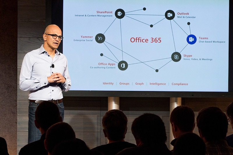 Your Microsoft Office 365 Subscription Costs More Than It