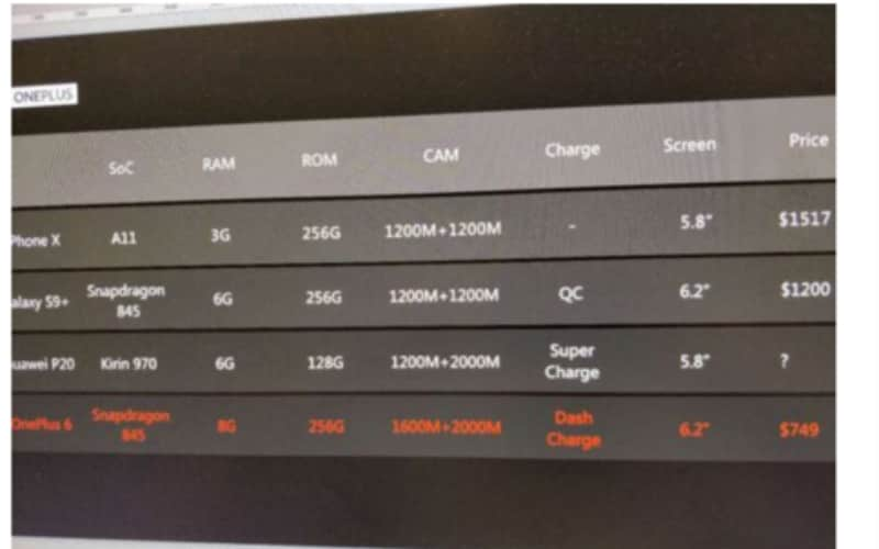 oneplus 6 pricing leak inline OnePlus 6 Leaked Images Pricing