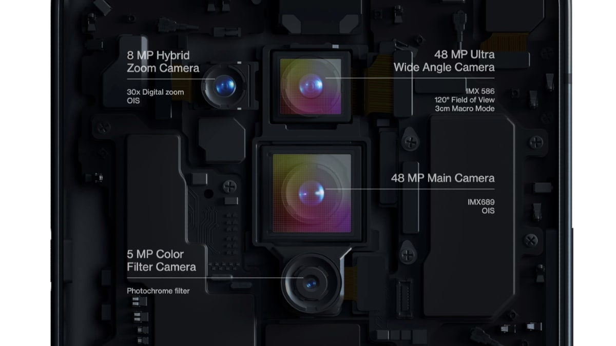 oneplus 8 pro camera setup image OnePlus 8 Pro
