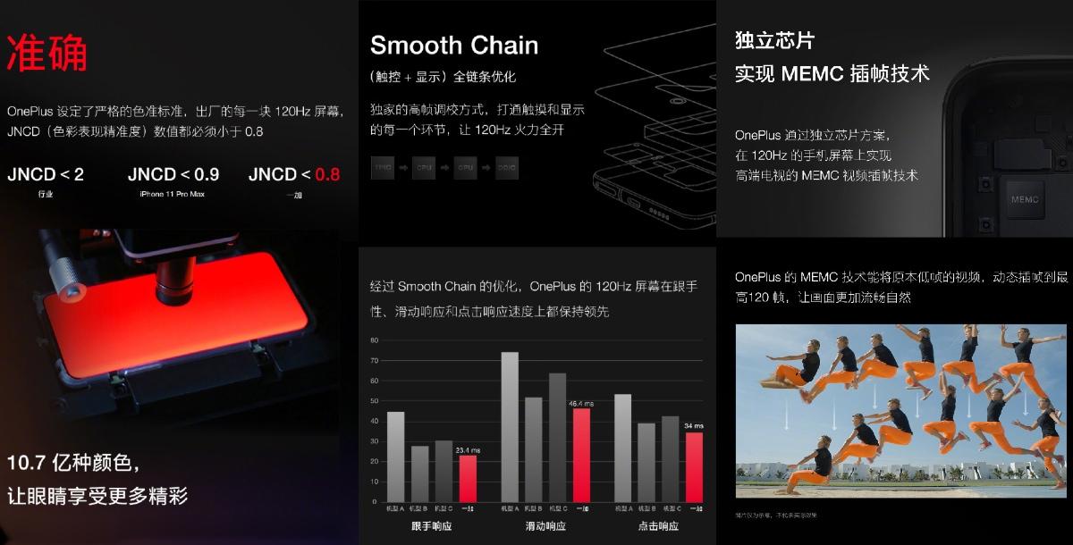 oneplus display tech weibo OnePlus 120Hz Fluid Display OnePlus