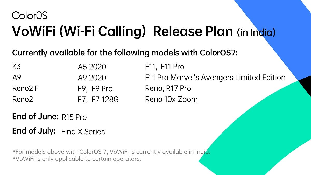 Oppo Details Which Phones Have Wi-Fi Calling in India, Reveals Roadmap