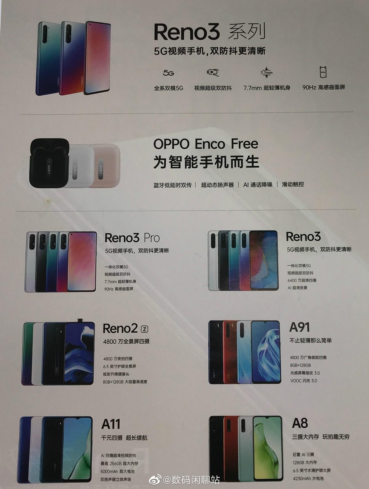 oppoa8 weibo main weibo Oppo A8
