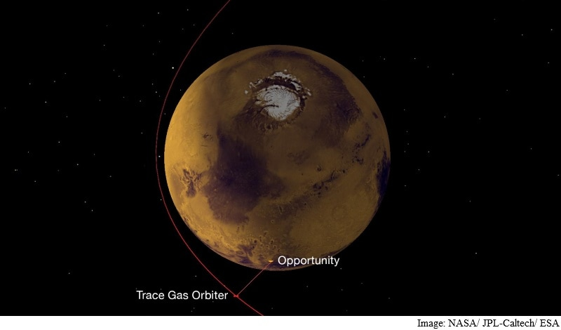 Europe's Trace Gas Orbiter Starts Sending Data From Curiosity, Opportunity Rovers