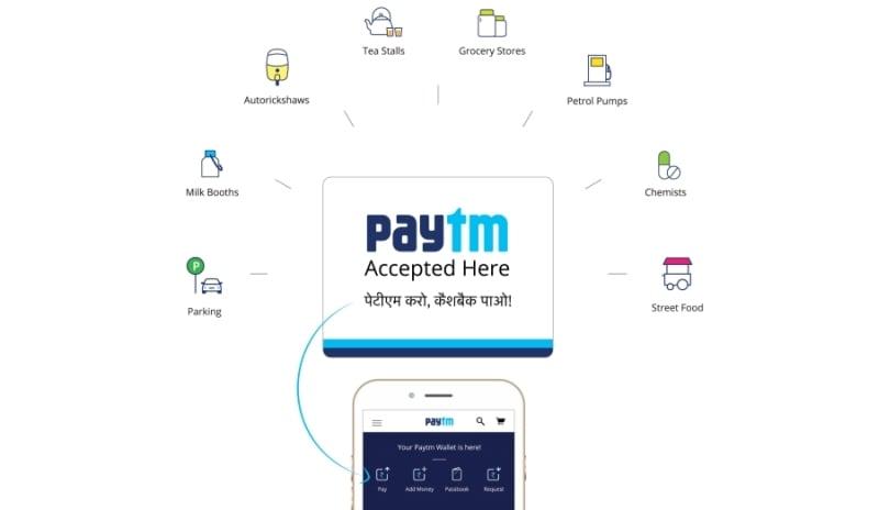 अब पेटीएम के जरिए दुकानदारों को क्रेडिट या डेबिट कार्ड से करें भुगतान