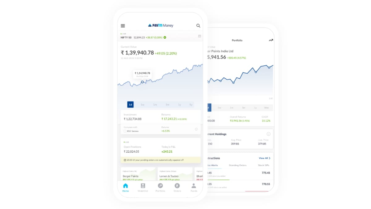Paytm Money Launches Stock Trading, Allowing Cash Delivery Trades for Free, Intraday Trades at Rs. 10
